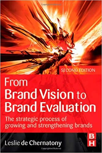 The strategic process of growing and strengthening brands From Brand Vision to Brand Evaluation
