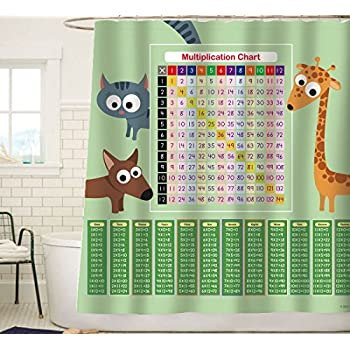 Sunlit Multiplication Chart Shower Curtain Set Green, PVC Free, Non Toxic  And Odorless