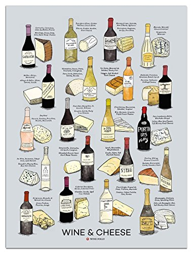 different types of wine poster - 2