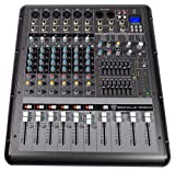 Best rockville audio mixers To Buy In