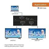 HDMI Splitter 4K 60Hz 1X2 Multi-Resolution Output