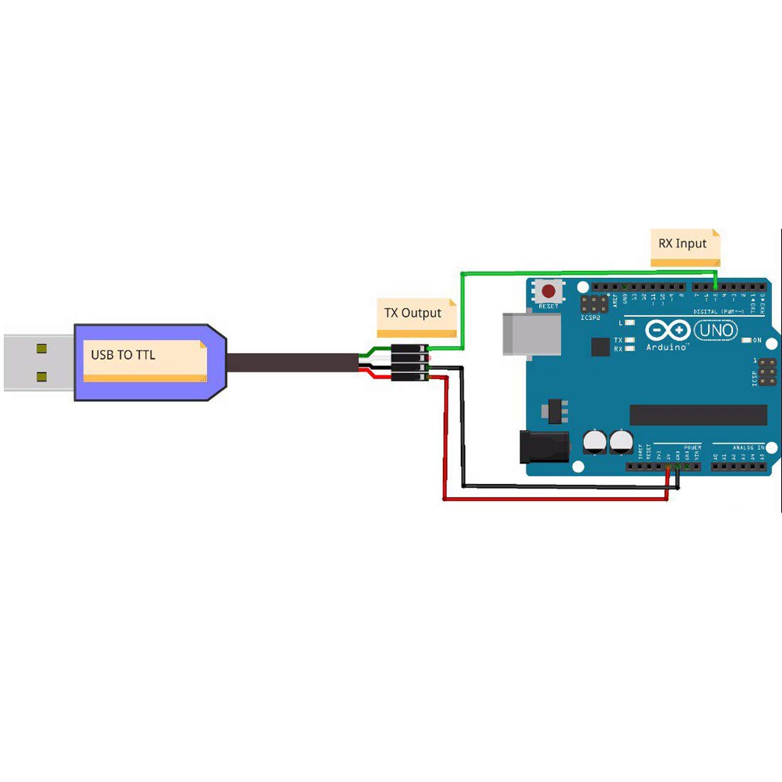 5pcs USB to Serial USB to TTL CH340 Download Module with STC Microcontroller Download Adapter with Dupont Wires