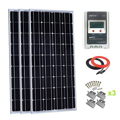 Off Grid Solar Lighting System in US - 6