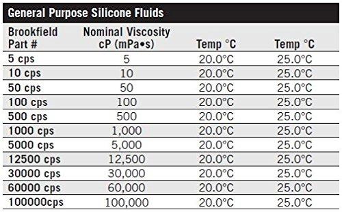 Brookfield AMETEK 500CPS General Purpose Silicone Fluid, 500 cps