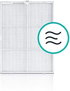 Alen Filter Replacement for BreatheSmart 75i: Antimicrobial True HEPA Air Filter for Dust, Dust Mites, Dander, Pollen and Mold Allergies