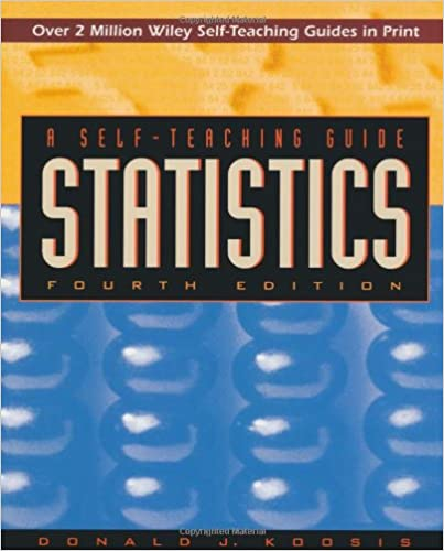 Amazon statistics a self teaching guide 9780471146889 amazon statistics a self teaching guide 9780471146889 donald j koosis books fandeluxe Images