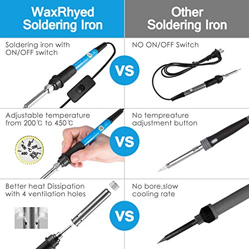 Soldering Iron Kit WaxRhyed, 60W Welding Tools with Adjustable Temp 200-450°C and ON/Off Switch, 5 Soldering Tips, Desoldering Pump, Solder Wire, Wire Stripper Cutter, Stand, Tool Case