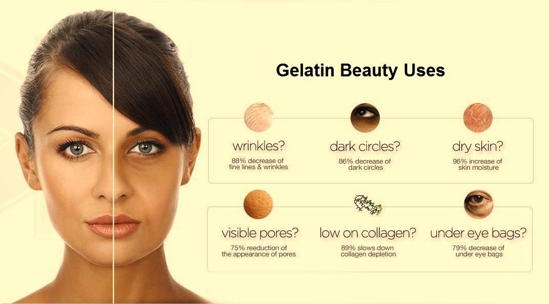 Buy Gelatin Powder For Face Mask Hair Removal Skin Care 100 Gm Online At Low Prices In India Amazon In