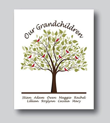 Personalized Grandparents Gifts Grandparents Gift 8×10 or 11×14 Print Only Personalized Grandma Gifts Gifts From Grandchildren  sc 1 st  Giftsandwish & Personalized Grandparents Gifts Grandparents Gift 8x10 or 11x14 ...
