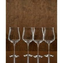 Luigi Bormioli Esperienze 23-3/4-ounce Pinot Noir, Set of 4