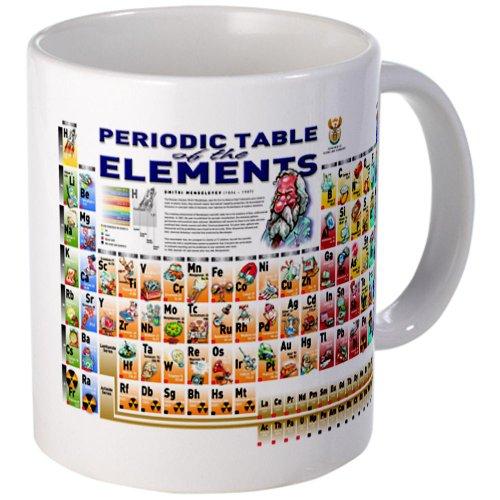 Periodic Table of Elements Mug