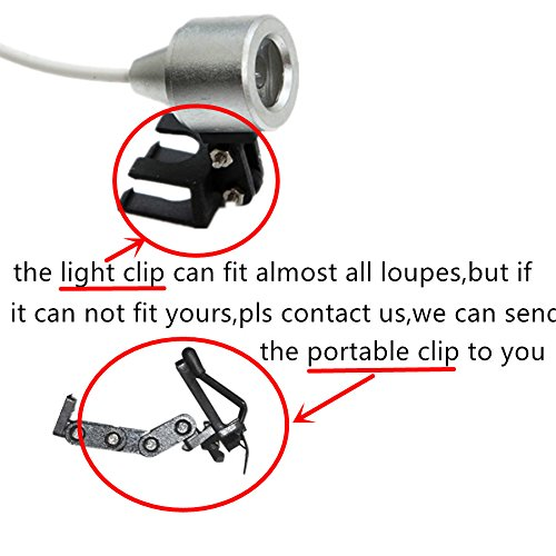 Careshine USA Ship* Black LED Head Light Lamp for Dental Surgical Medical Binocular Loupe