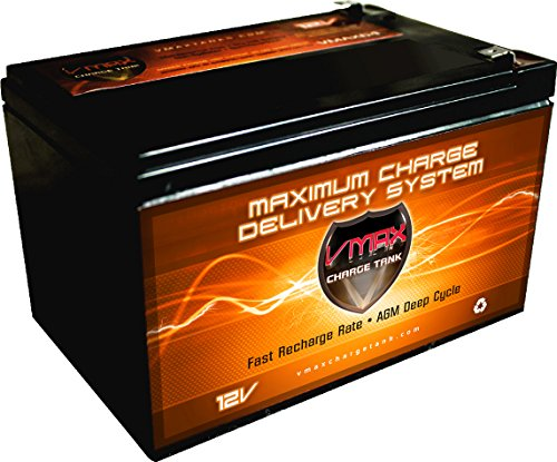 compare price to small 12v deep cycle battery. Black Bedroom Furniture Sets. Home Design Ideas