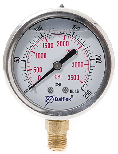 Reloj para medir presion hidraulica transportes de for Manometro para medir presion de agua