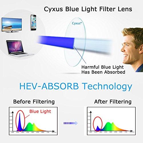 Cyxus Blue Light Blocking [Lightweight TR90] Glasses for Anti Eye Strain Headache Computer Use Eyewear, Men/Women (TR90 black) by Cyxus (Image #1)