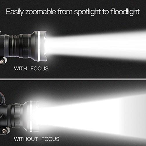 CrazyFire LED Headlamp