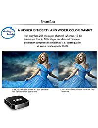 7.1 Android TV Box, EDAL x96mini 1 GB 8 GB Amlogic Quad Core Suppot H.265 4 K 30tps 2.4 GHz WiFi Media Player