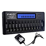 PALO 12 Bays/Slots Smart Battery Charger,AA,AAA,Ni-MH,Ni-CD Rechargeable Batteries Charger with Intelligent LCD Display