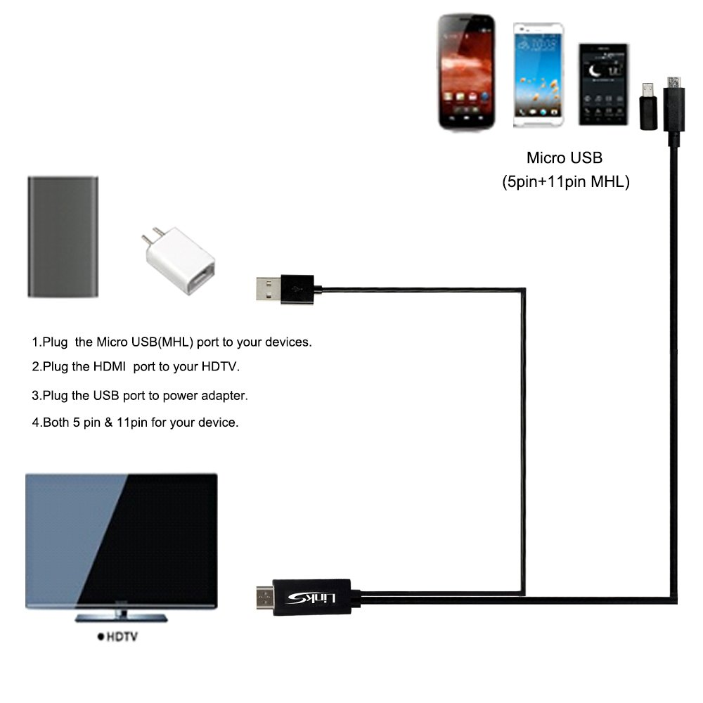 Micro Usb To Hdmi Wiring Diagram 32 Images 4 Pin Sl1000 Amazon Com Links 10 Feet Mhl Male