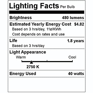 Product Energy Guide