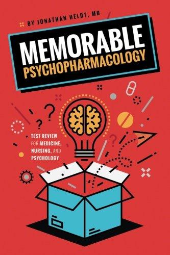 Memorable Psychopharmacology - medicalbooks.filipinodoctors.org