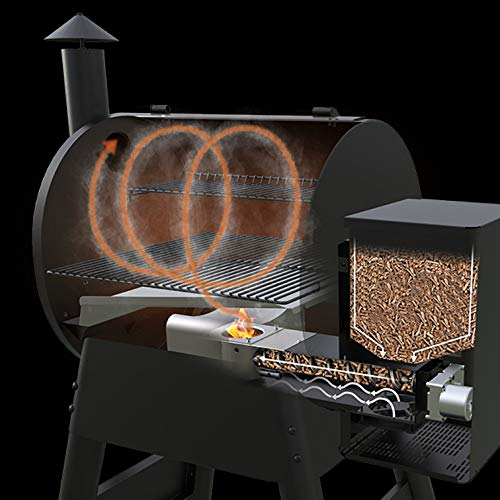 BIG HORN OUTDOORS Electric Wood Pellet Grill& Smoker 700 ...