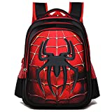 Marvel 3d Backpacks Review and Comparison