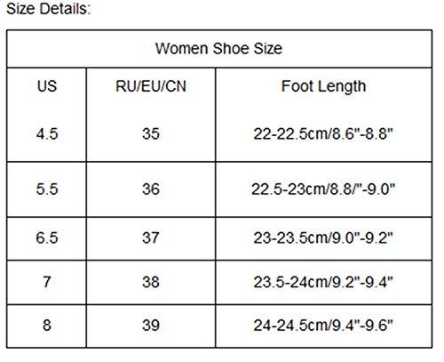 Damen Zehentrenner, Yogogo Sommer Flip Flops Sandalen Schuhmacher Böhmen Schuhe Weiß