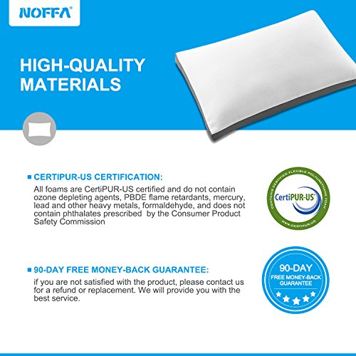Noffa Memory Foam Pillow Neck Support Pain Relief With
