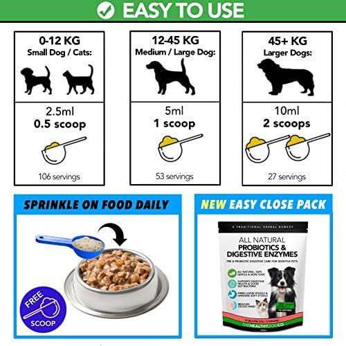 Probióticos, Prebióticos y Enzimas Digestivas Para Perros   100% Natural 250ml   Para Calmar el Estómago, la Digestión Mejorar la Inmunidad las ...