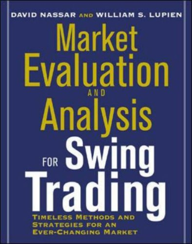 Market Evaluation and Analysis for Swing Trading