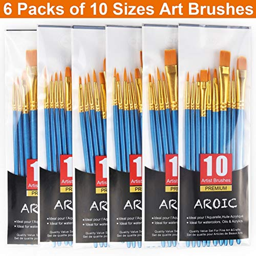 Most bought Arts & Crafts Supplies