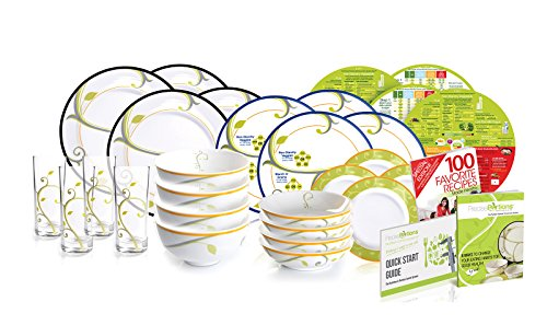 Precise Portions Porcelain Meal & Diet Control Dinnerware – 4 Set of 7 Each, Designed by Registered Dieticians, USDA Nutritional Guidelines, Healthy Lifestyle & Weight Loss, Microwave Safe by Precise Portions