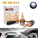Image of H11 H8 H9 LED Headlight Bulbs 12000LM 120W DRL Conversion Kit for Fog Light/Low Beam/High Beam 6000K Cool White COB Chips Super Bright Plug & Play - 2 Yr Warranty (Pair)
