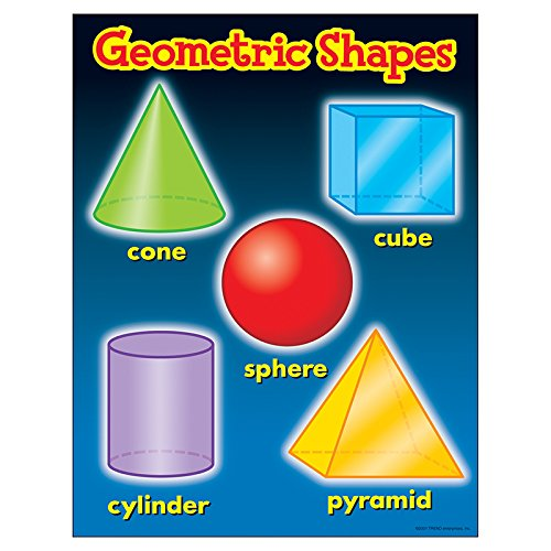 Trend Enterprises T-38018BN 17 x 22 in. 6 Piece Geometric Shapes Learning Chart ()