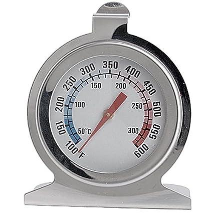Resultado de imagen para termometro de horno