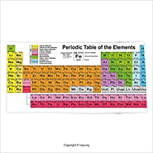 Vipsung Microfiber Ultra Soft Hand Towel Periodic Table Science Freak Chemistry Lovers Colorful Element Table For Fun Learning Image Multicolor For Hotel Spa Beach Pool Bath
