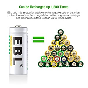 EBL E90/LR1/AM5/MN9100 N Size Batteries, N Rechargeable Battery 600mAh Ni-MH for Clock, LED Lights, Toys and Electronic Devices, Pack of 4