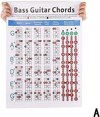 Diagrama de Acordes de Guitarra Aprendizaje Musical Diagrama de ...