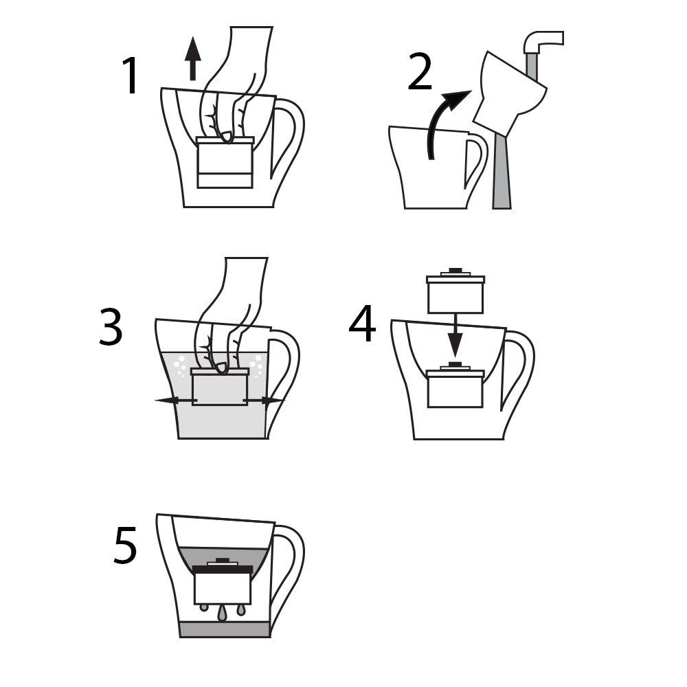 2.3 L Basics Caraffa filtrante per lacqua