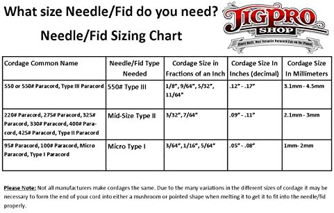 Paracord Stitching Needles by Jig Pro Shop 5 Pack Multi Color Type II Mid-Sized //Manny Method