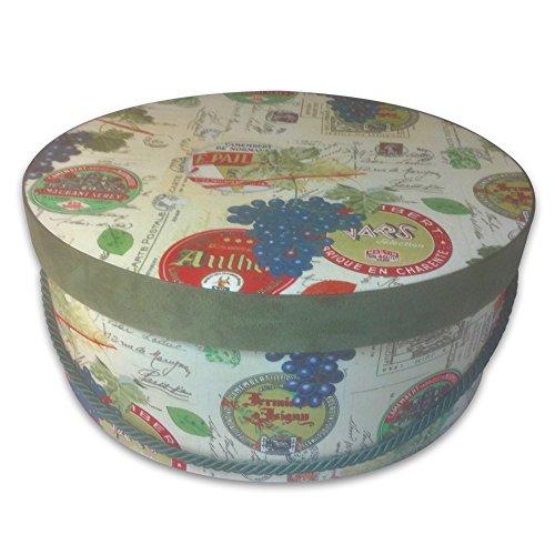 Best Hat Boxes