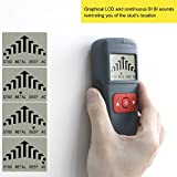 Stud Finder Metal Detector, Portable Multi-Function Wall Stud Sensor for Metal, Wall Studs, Deep and AC Live Wires with Digital LCD Scanning Sensor
