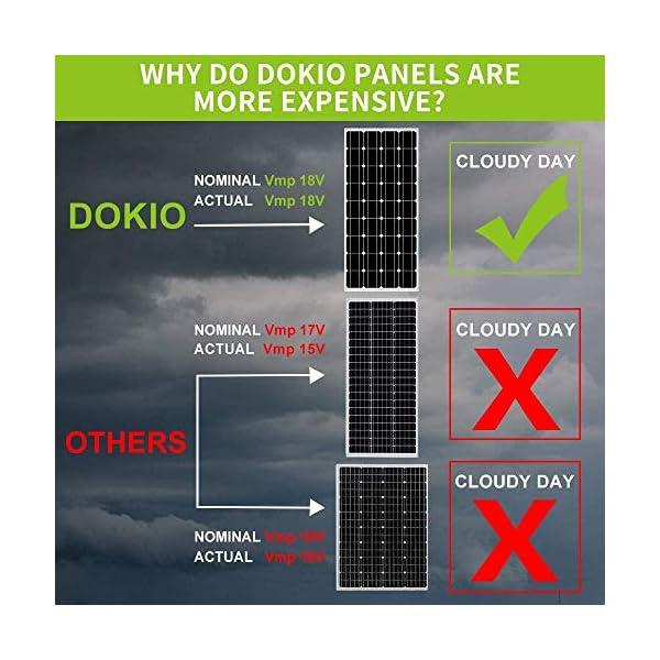 51jpJco4iWL DOKIO 100W Solarpanel TÜV-Zulassung Monokristallin(Hohe Leistung) - Solarmodul 100 Watt FüR 12v Kfz Batterie,AGM…