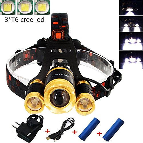 Headlamp Waterproof Rechargeable Headlight Flashlight product image
