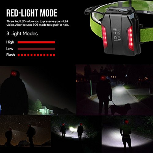 LE LED Headlamp Flashlight Rechargeable Headlights