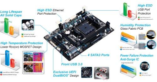 Gigabyte GA-F2A78M-DS2 AMD FM2+ A78 Micro-ATX Motherboard