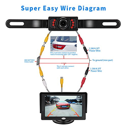 Jqwhirkzl on Tft Backup Camera Wiring Diagram