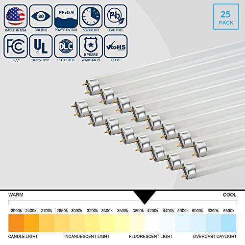 32W Led Lights in US - 9