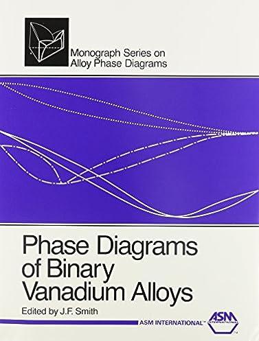 Asm Phase Diagrams Vanadium All Kind Of Wiring Diagrams